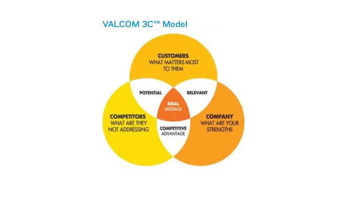 Valcom 3C Model Bizsphere